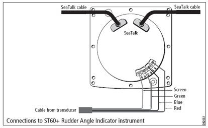 Rudder reference transducer to ST60+ | Raymarine by FLIR