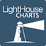LightHouse II Charts | Raymarine
